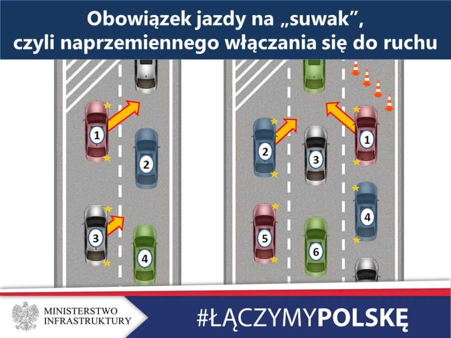 ПДД в Польше. Езда на молнии: в случае, когда две полосы движения сужаются, то на полосу въезжаем поочередно